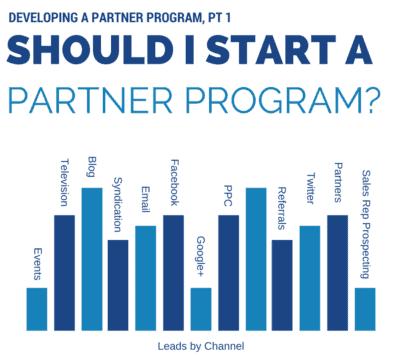 Partner Program Post - Leads by Channel