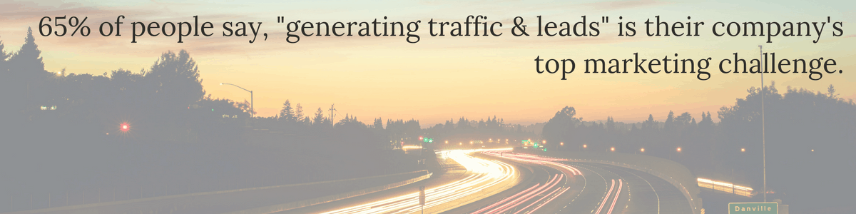 """65% of people said """"generating traffic and leads"""" was their company's top marketing challenge, according to Hubspot's State of Inbound 2016 report."""