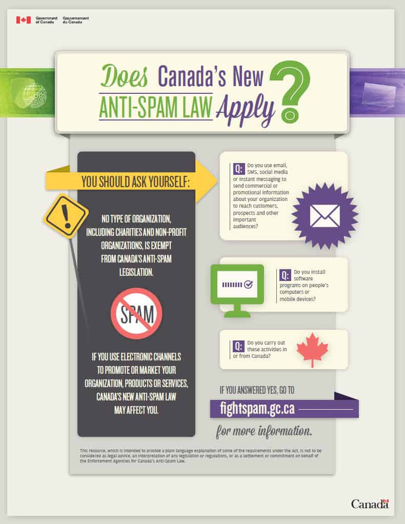 Does CASL Apply? Email Opt-In Infographic