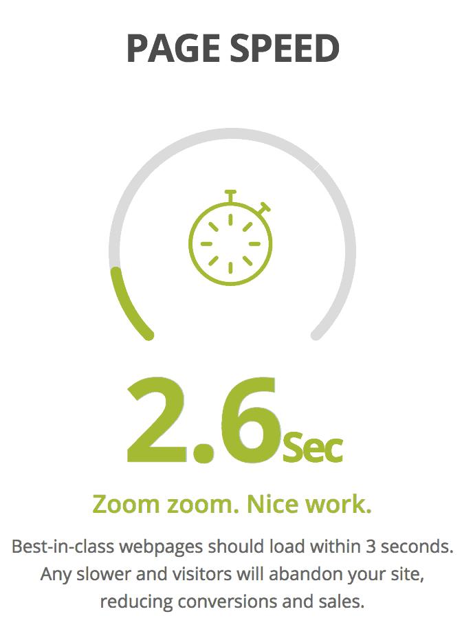 Website Grader - Page Speed