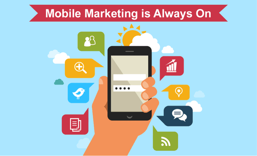 Mobile Marketing is Always On