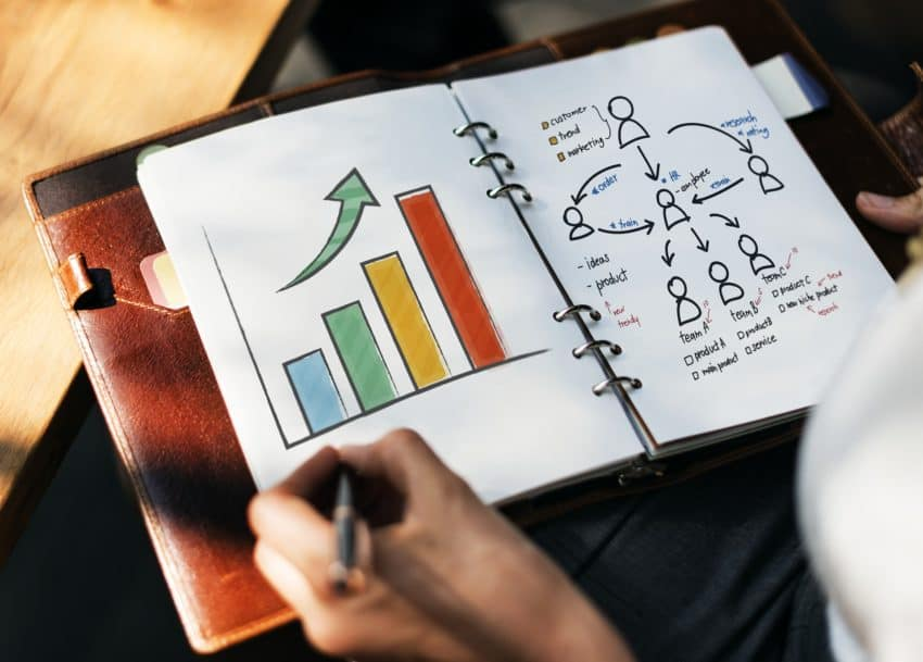 We discuss the importance of services marketing in the B2B sector.